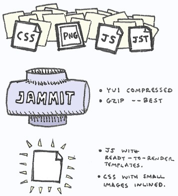jammit_diagram.jpg